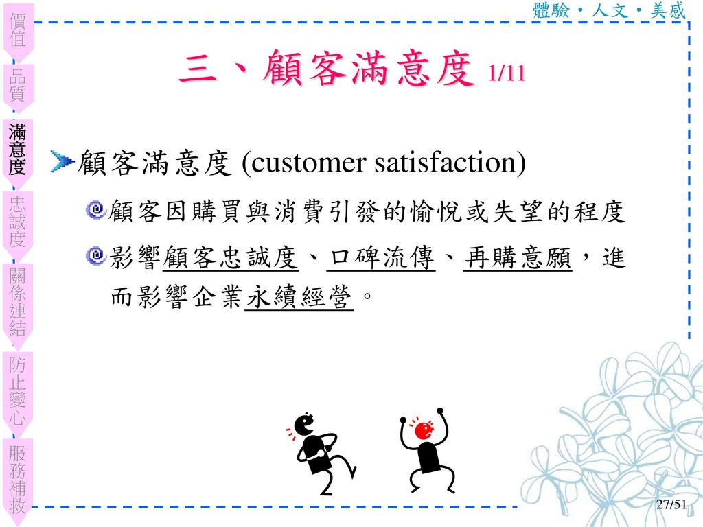 三、顧客滿意度 1/11 顧客滿意度 (customer satisfaction) 顧客因購買與消費引發的愉悅或失望的程度
