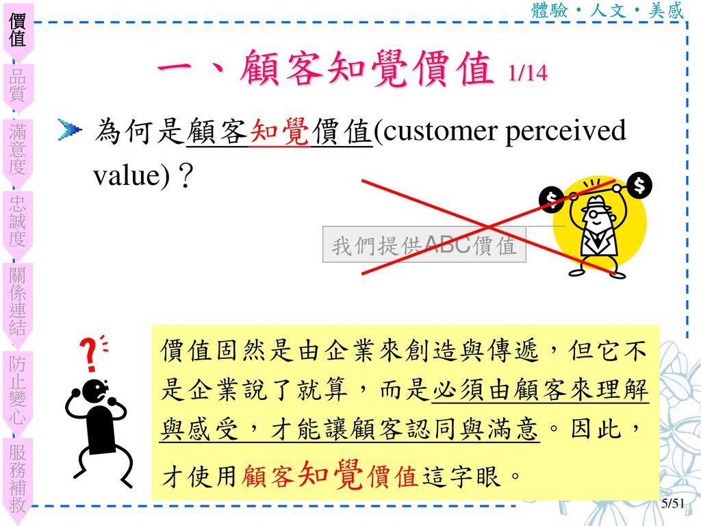 一、顧客知覺價值 1/14 為何是顧客知覺價值(customer perceived value)?