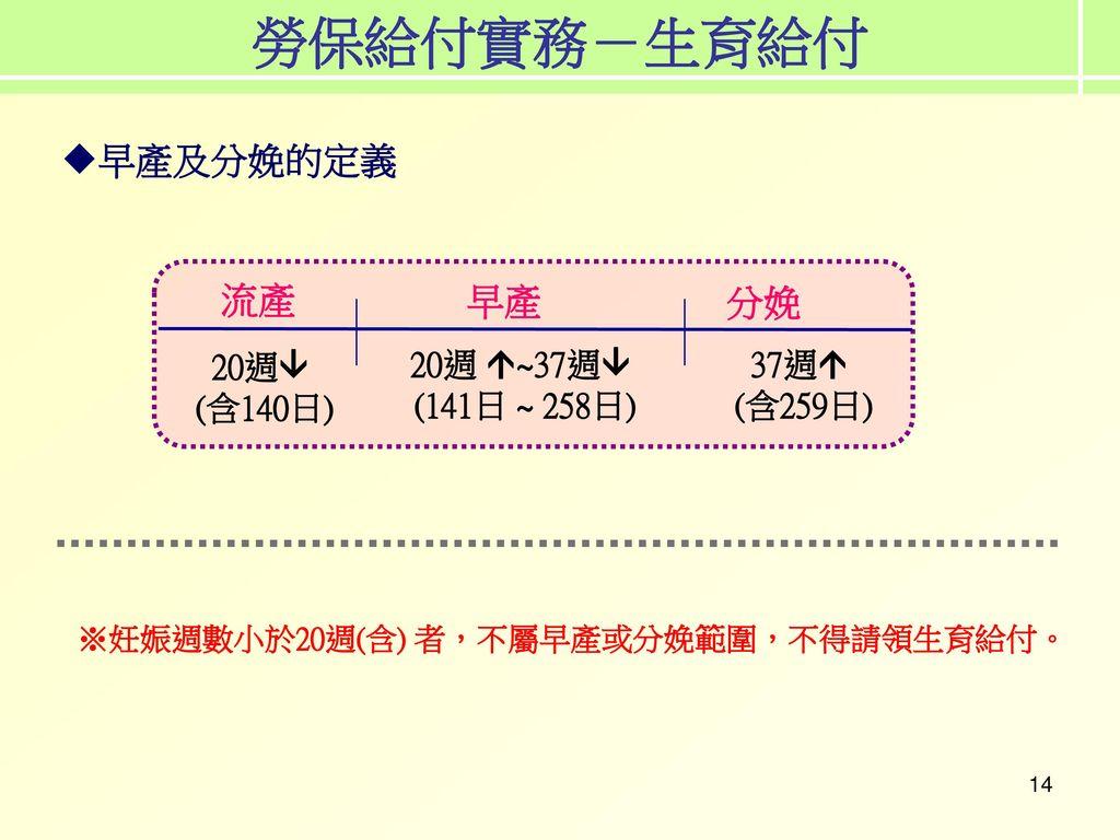 勞保給付實務-生育給付 早產及分娩的定義 流產 早產 分娩 37週 (含259日) 20週 ~37週 (141日 ~ 258日)