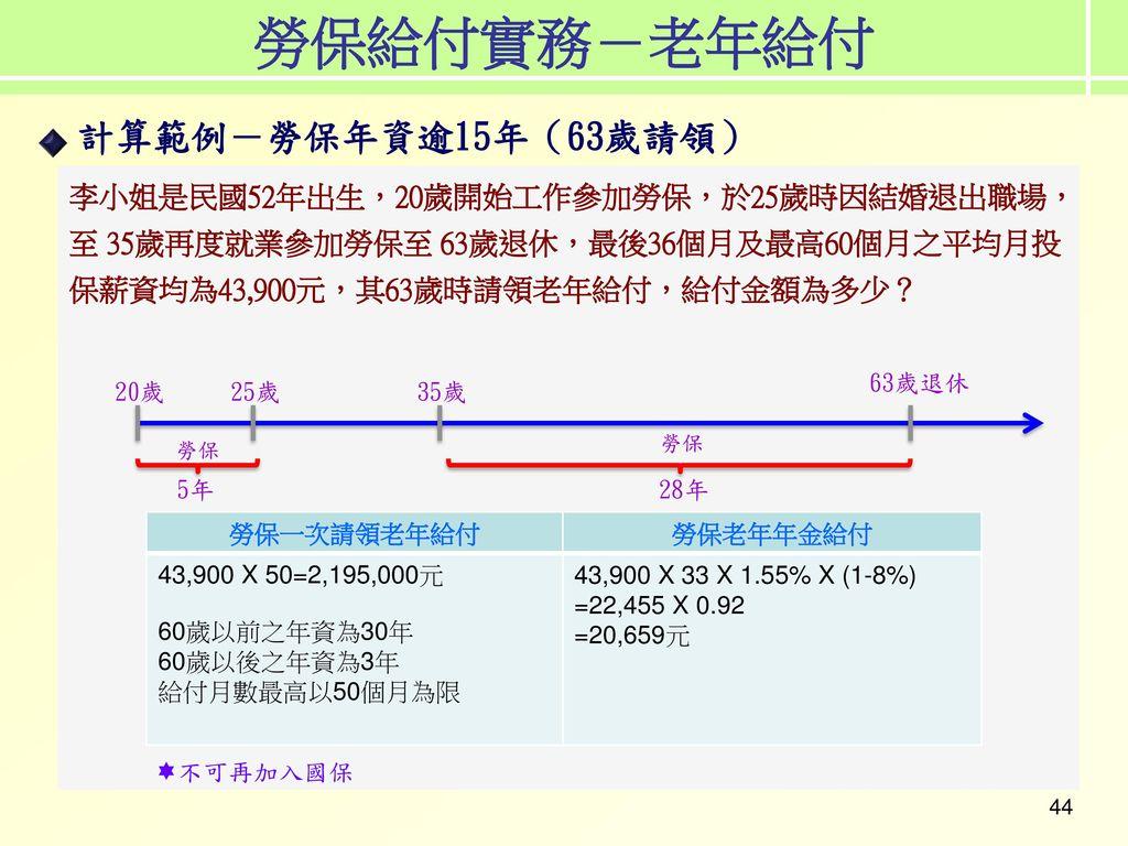 勞保給付實務-老年給付 計算範例-勞保年資逾15年(63歲請領)