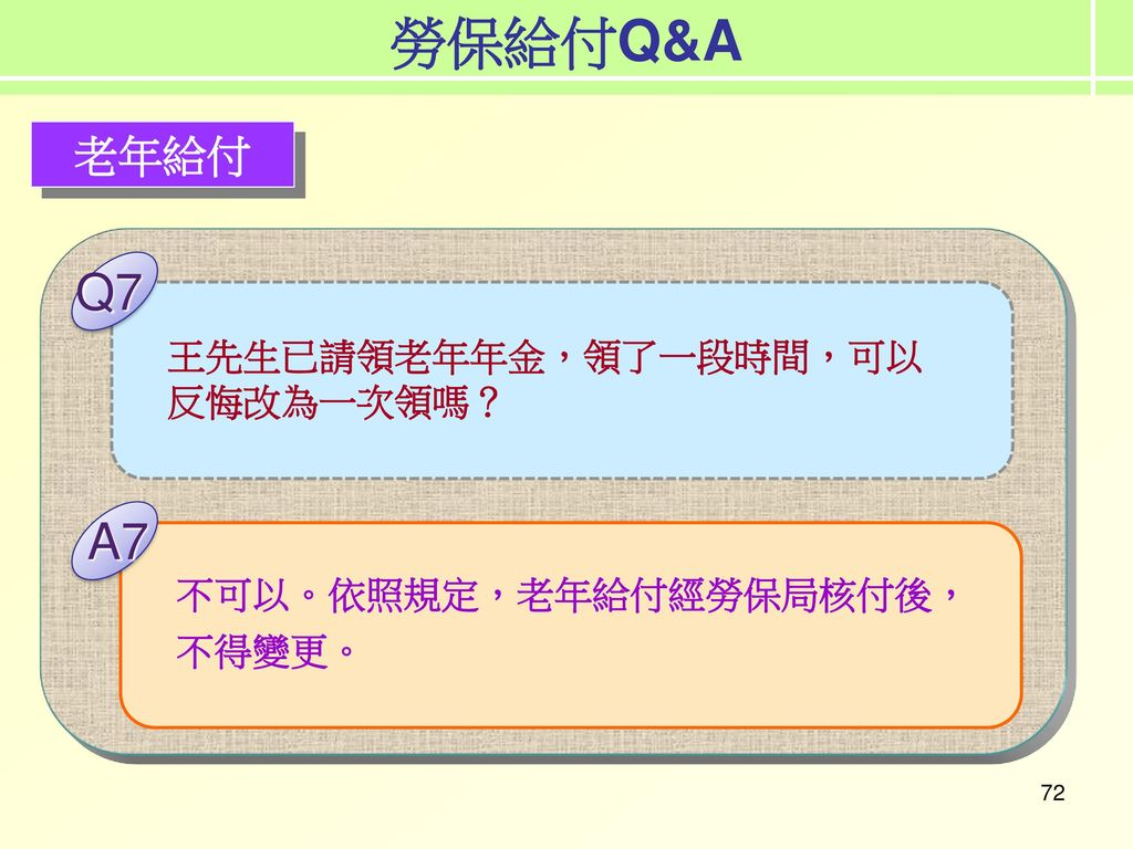 勞保給付Q&A Q7 A7 老年給付 王先生已請領老年年金,領了一段時間,可以反悔改為一次領嗎?