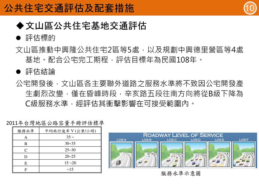 公共住宅交通評估及配套措施 文山區公共住宅基地交通評估 10 評估標的