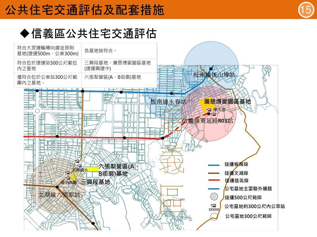 公共住宅交通評估及配套措施 15 信義區公共住宅交通評估