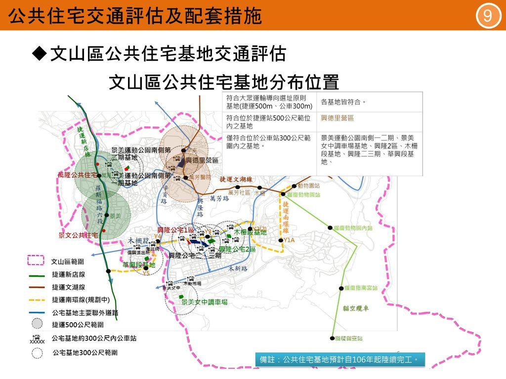 公共住宅交通評估及配套措施 9 文山區公共住宅基地交通評估