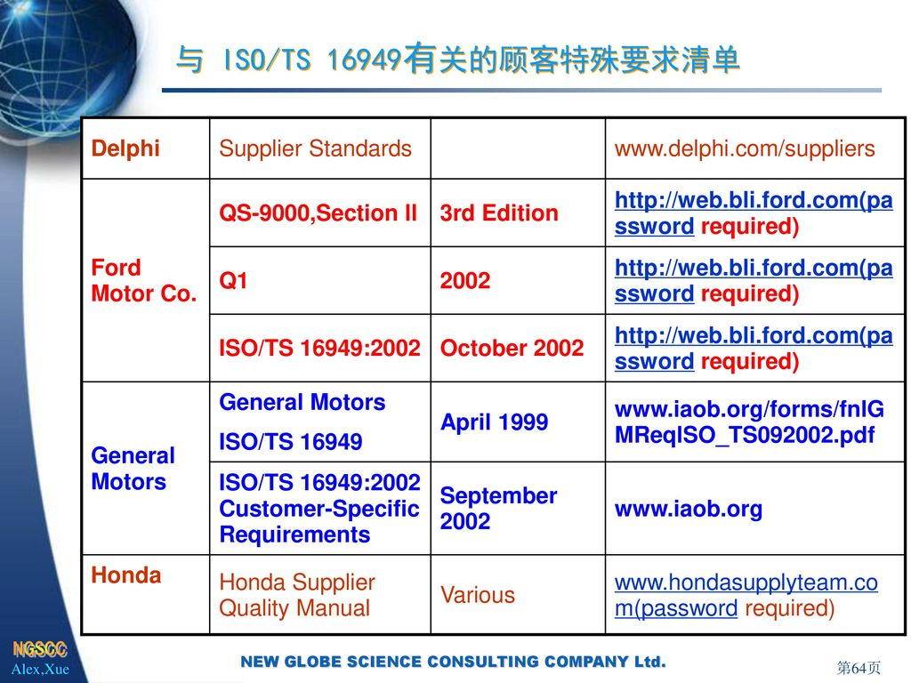 iso ts 16949 pdf manual