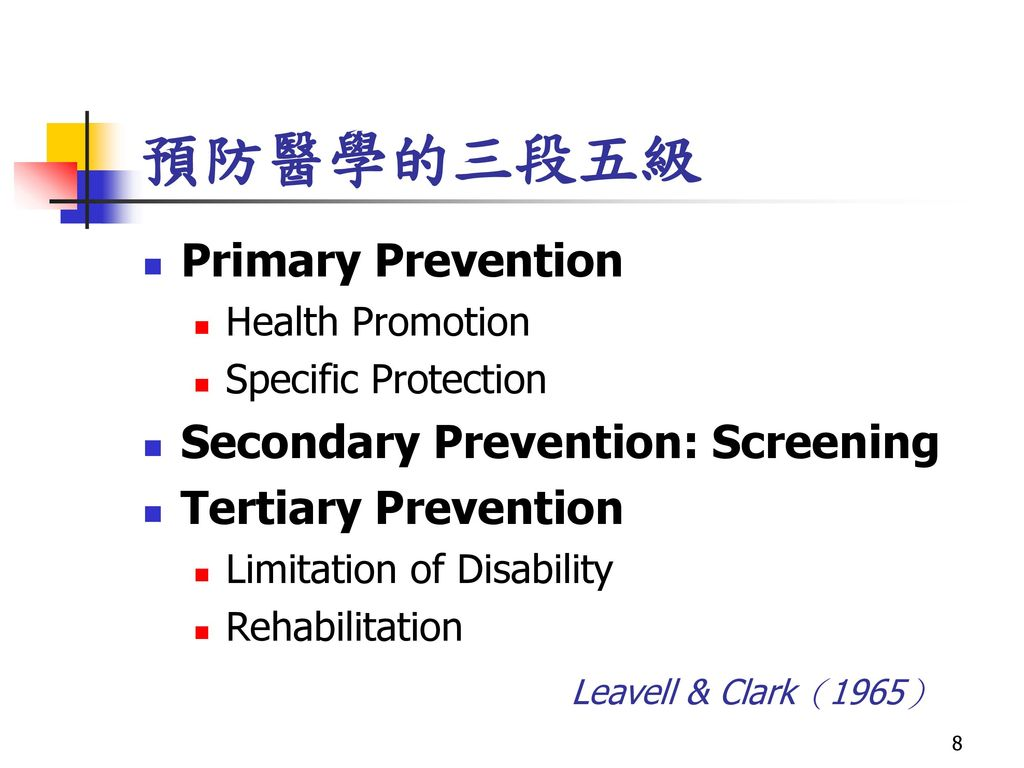 預防醫學的三段五級 Primary Prevention Secondary Prevention: Screening
