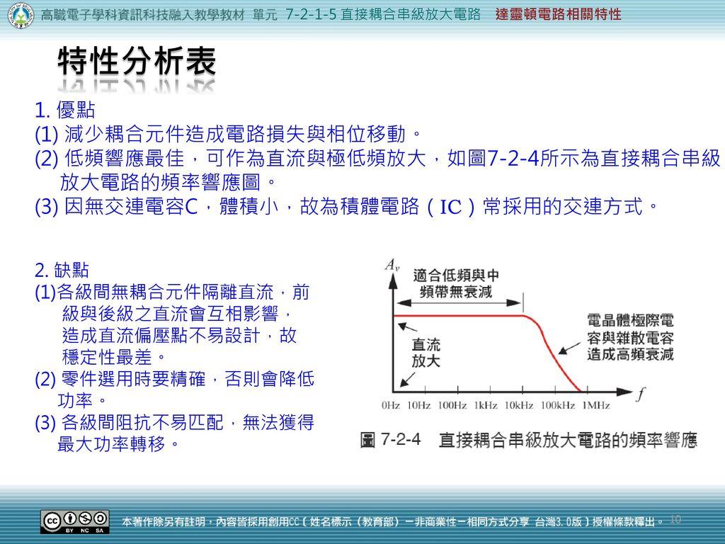 特性分析表 1. 優點 (1) 減少耦合元件造成電路損失與相位移動。