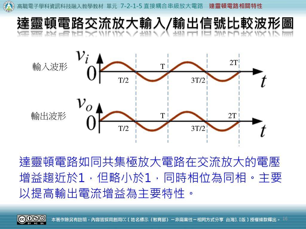 達靈頓電路交流放大輸入/輸出信號比較波形圖