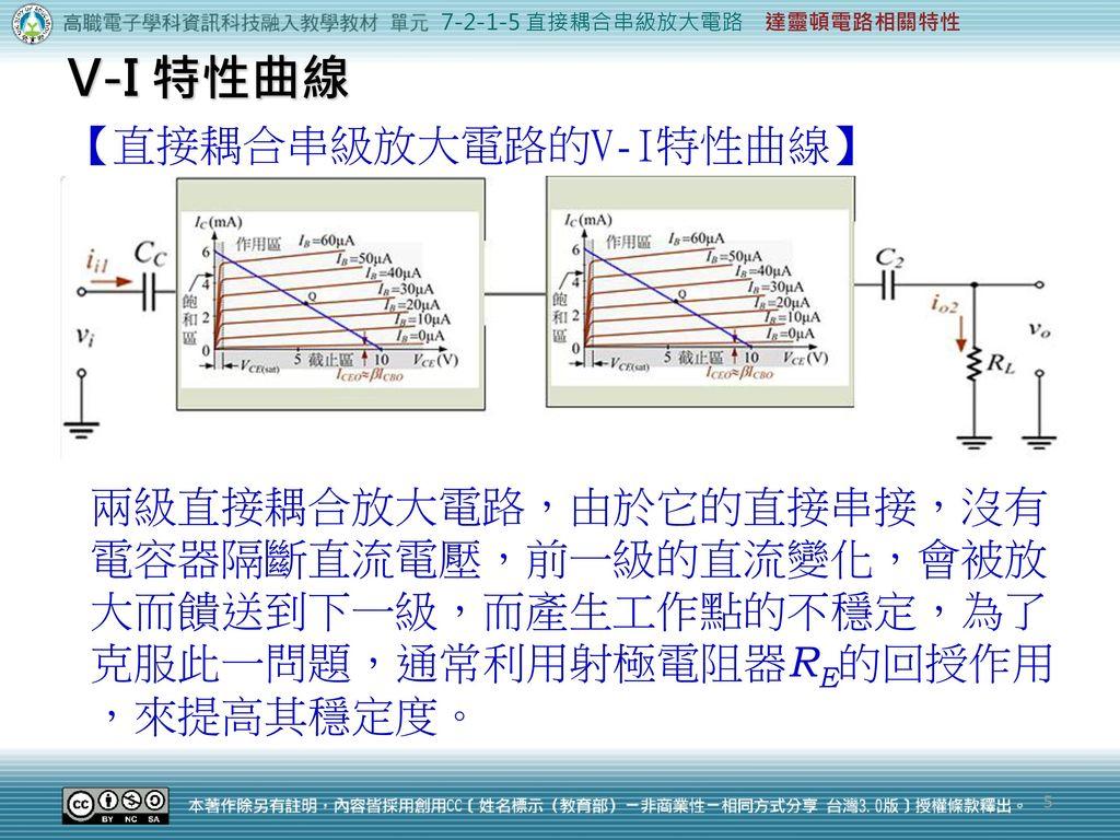 V-I 特性曲線 【直接耦合串級放大電路的V-I特性曲線】