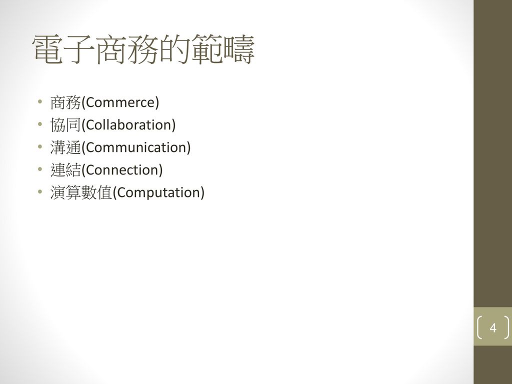 電子商務的範疇 商務(Commerce) 協同(Collaboration) 溝通(Communication)