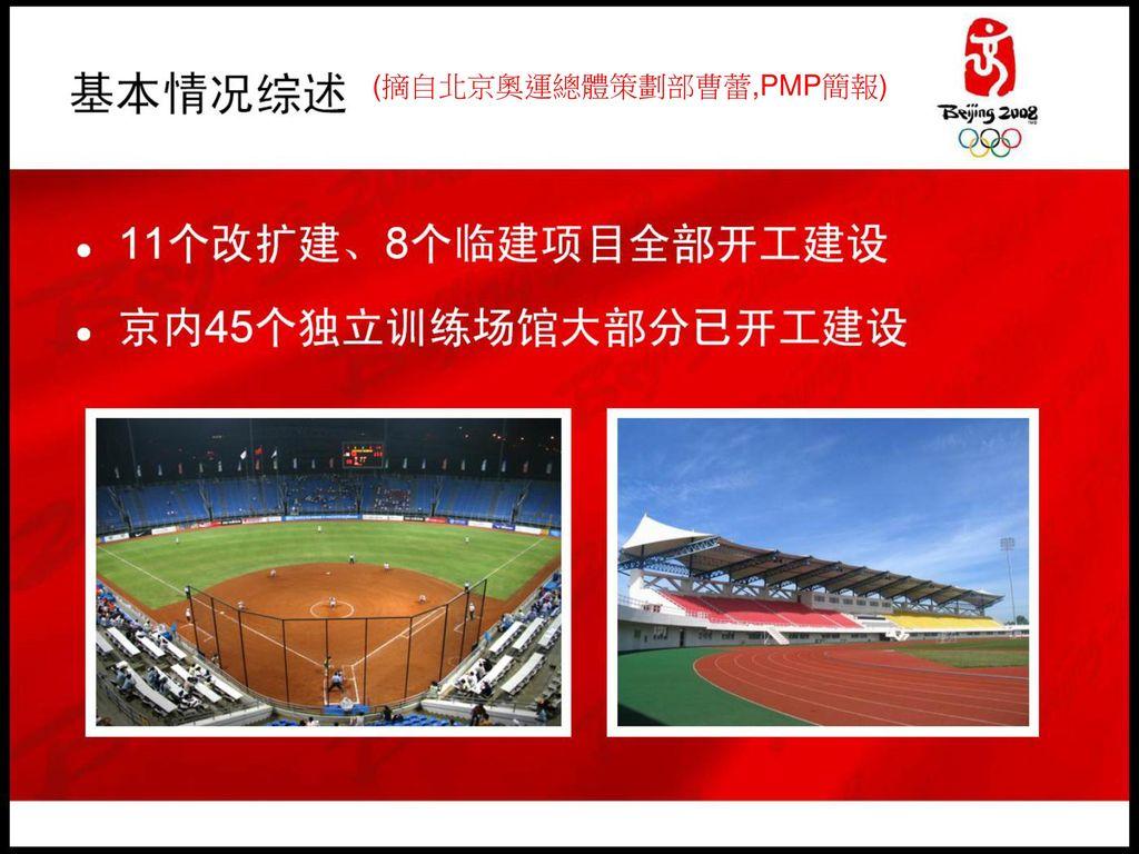 外国女人性囹�a_揭开奥运成功的面纱:pmp 台湾pmp协会 理事长 周龙鸿