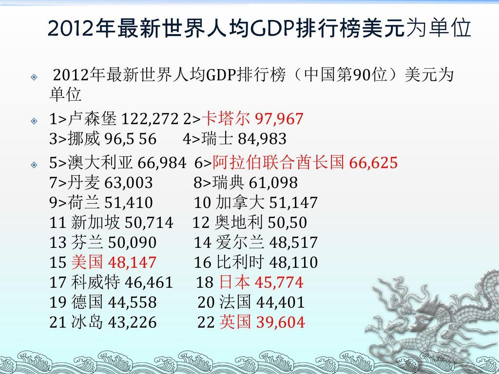2012年最新世界人均GDP排行榜美元为单位 2012年最新世界人均GDP排行榜(中国第90位)美元为单位