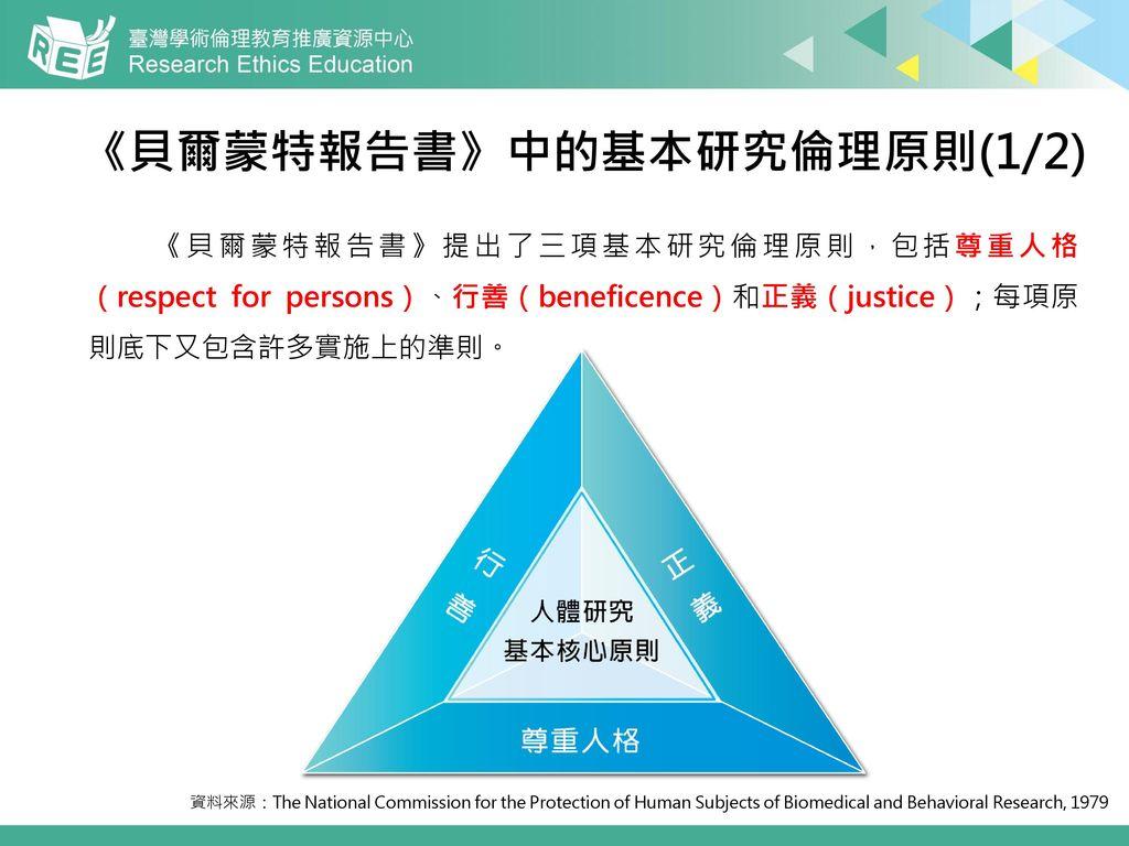 《貝爾蒙特報告書》中的基本研究倫理原則(1/2)
