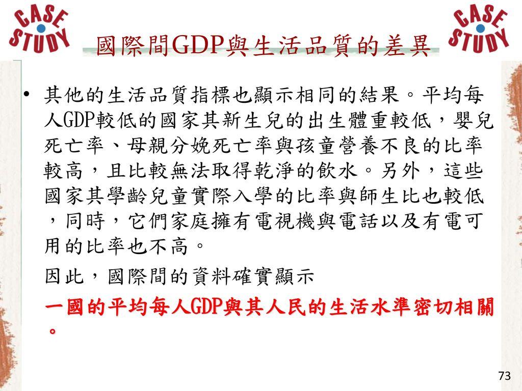 國際間GDP與生活品質的差異