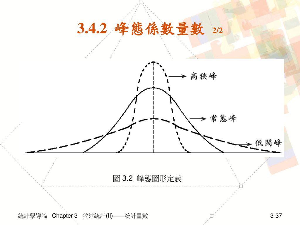 3.4.2 峰態係數量數 2/2 圖 3.2 峰態圖形定義 統計學導論 Chapter 3 敘述統計(II)——統計量數