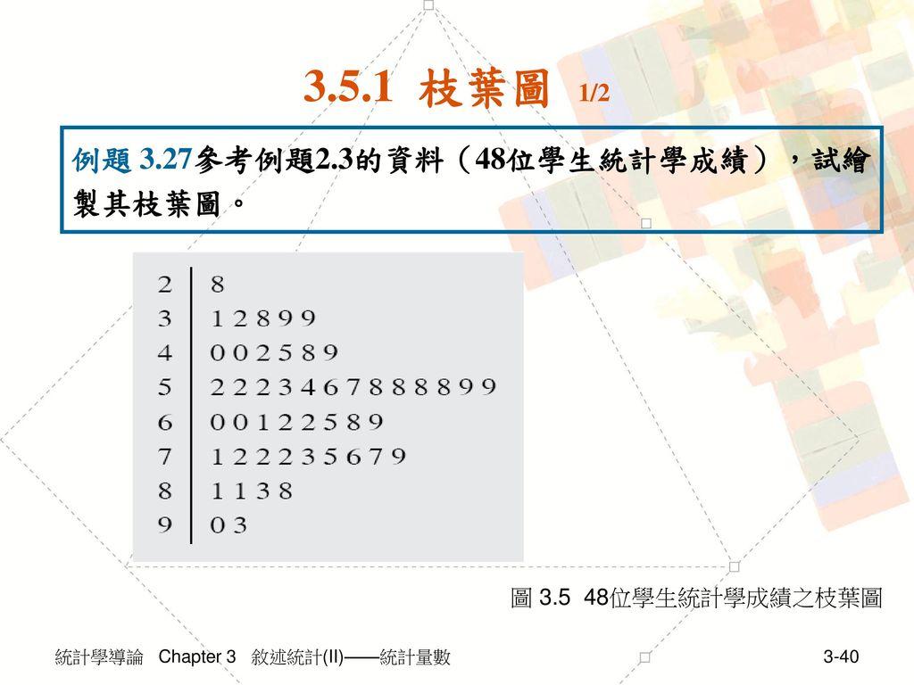 3.5.1 枝葉圖 1/2 例題 3.27參考例題2.3的資料(48位學生統計學成績),試繪製其枝葉圖。