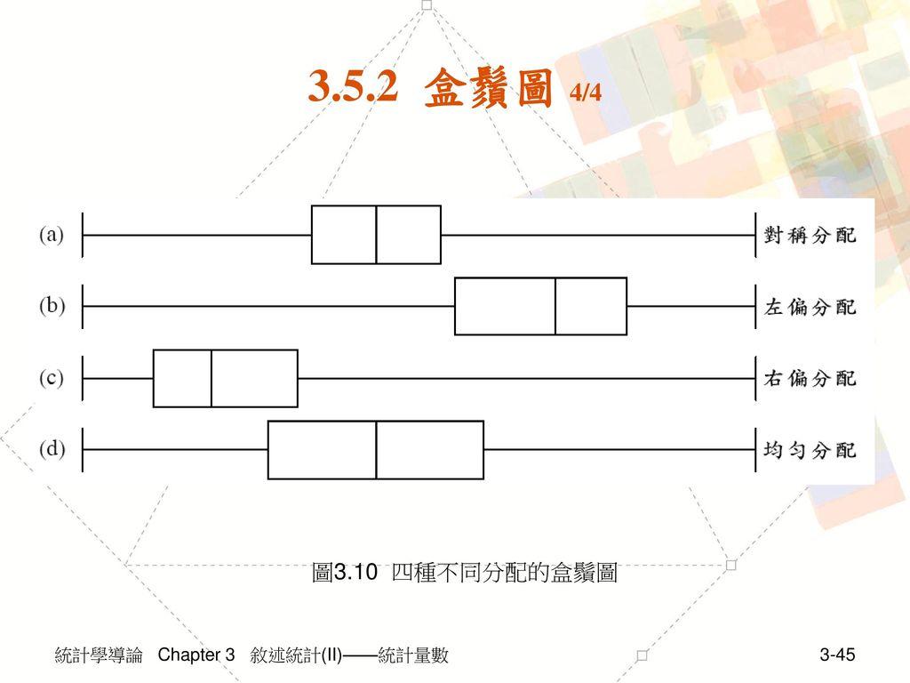 3.5.2 盒鬚圖 4/4 圖3.10 四種不同分配的盒鬚圖 統計學導論 Chapter 3 敘述統計(II)——統計量數