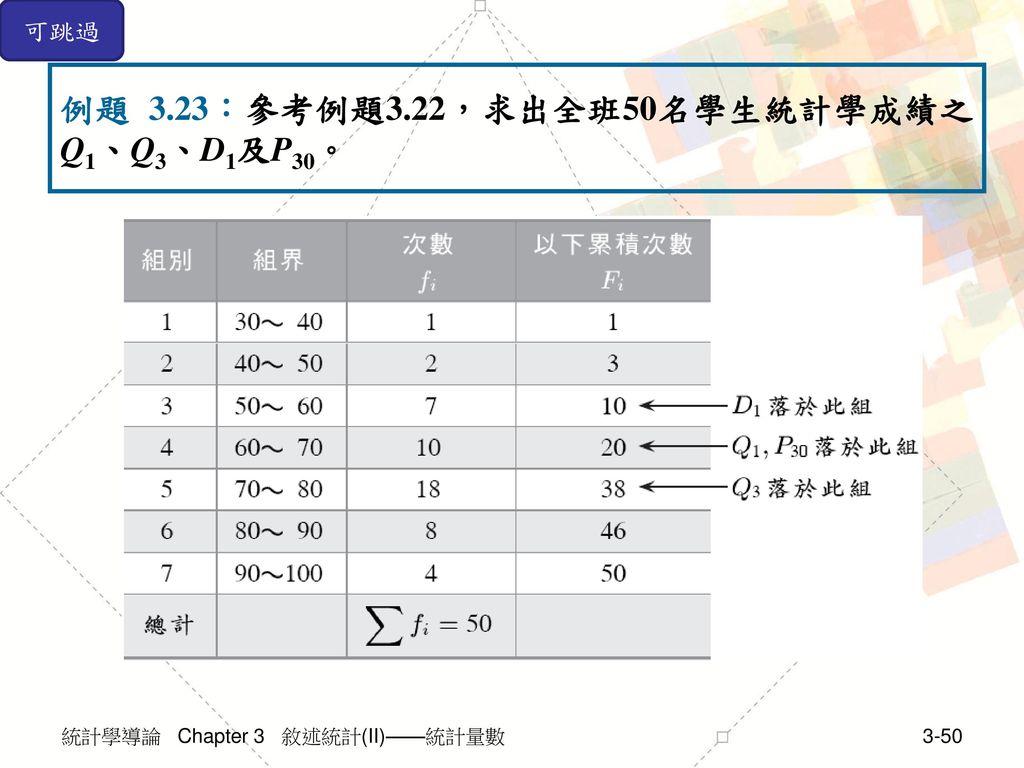 例題 3.23:參考例題3.22,求出全班50名學生統計學成績之Q1、Q3、D1及P30。