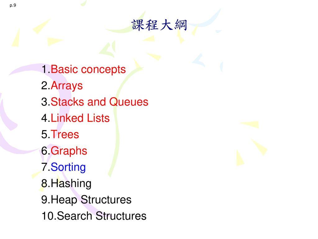 課程大綱 Basic concepts Arrays Stacks and Queues Linked Lists Trees Graphs