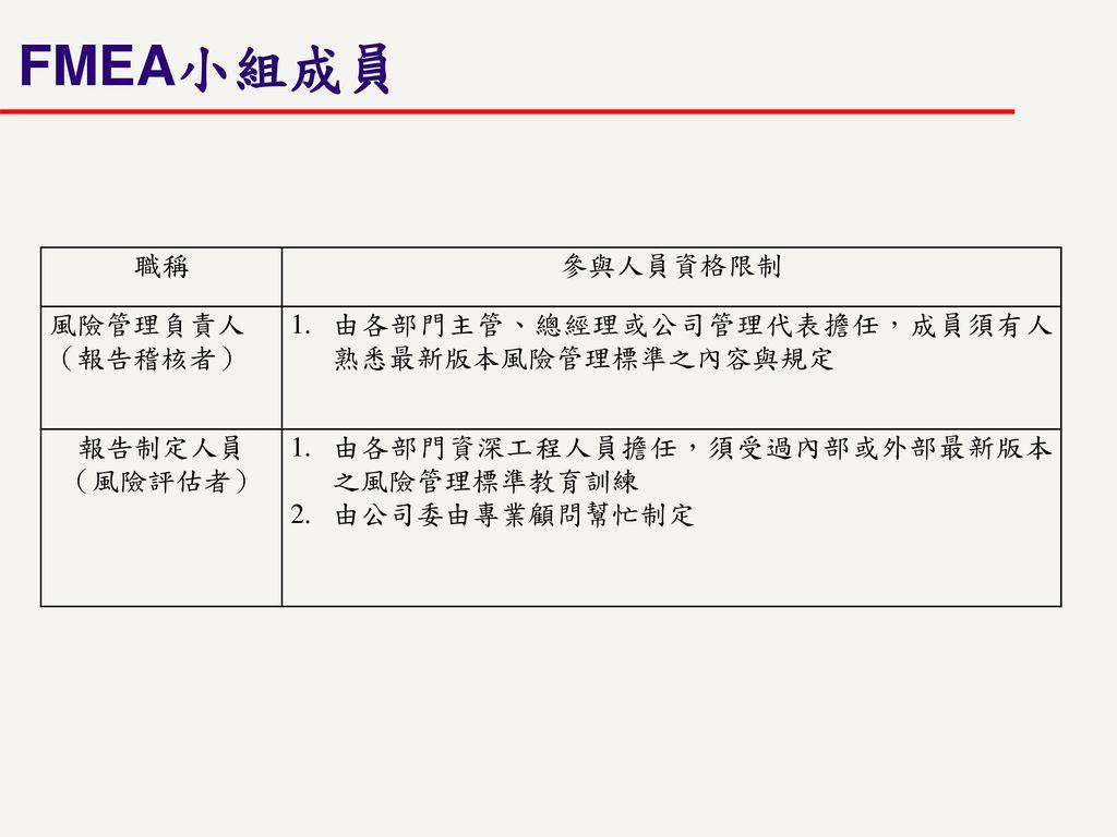 FMEA小組成員 職稱 參與人員資格限制 風險管理負責人 (報告稽核者)