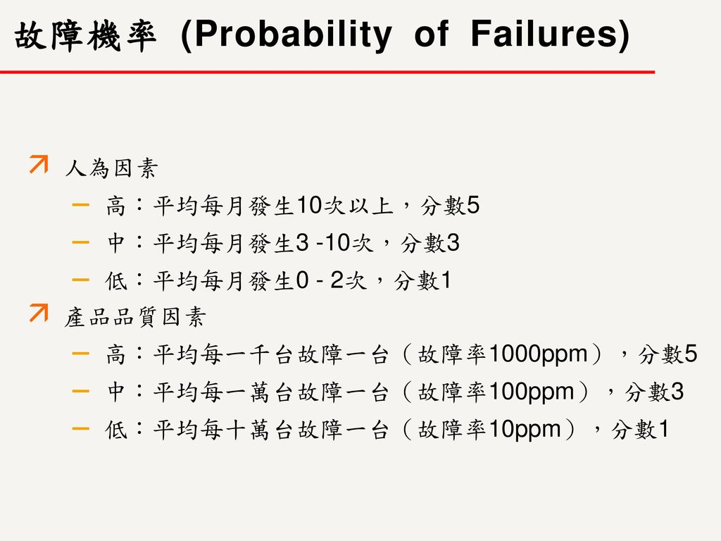 故障機率 (Probability of Failures)