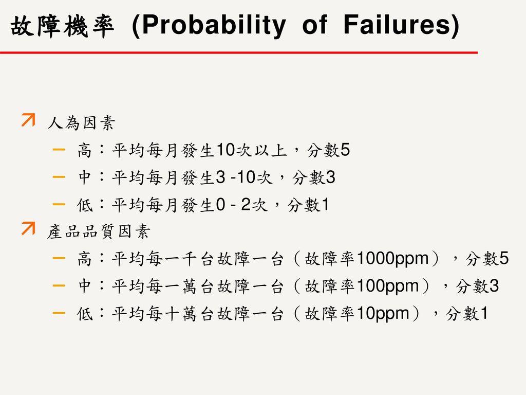 故障機率 (Probability of Failures)
