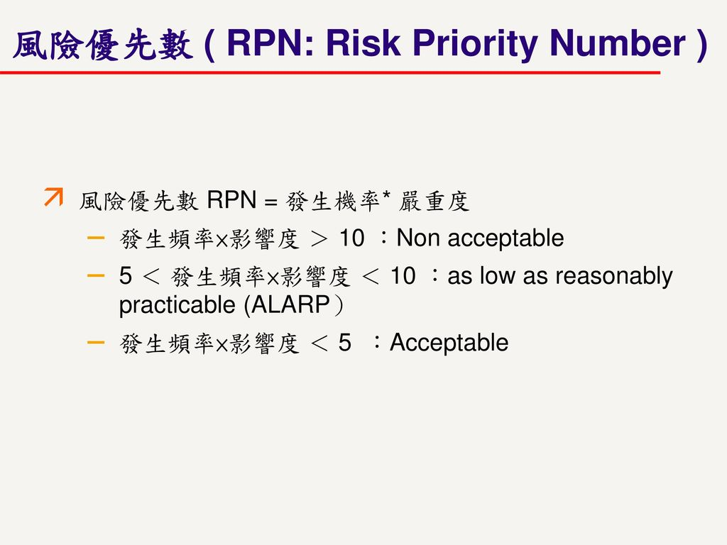 風險優先數 ( RPN: Risk Priority Number )