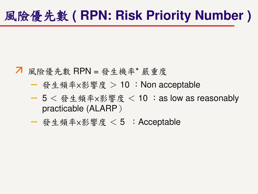 風險優先數 ( RPN: Risk Priority Number )
