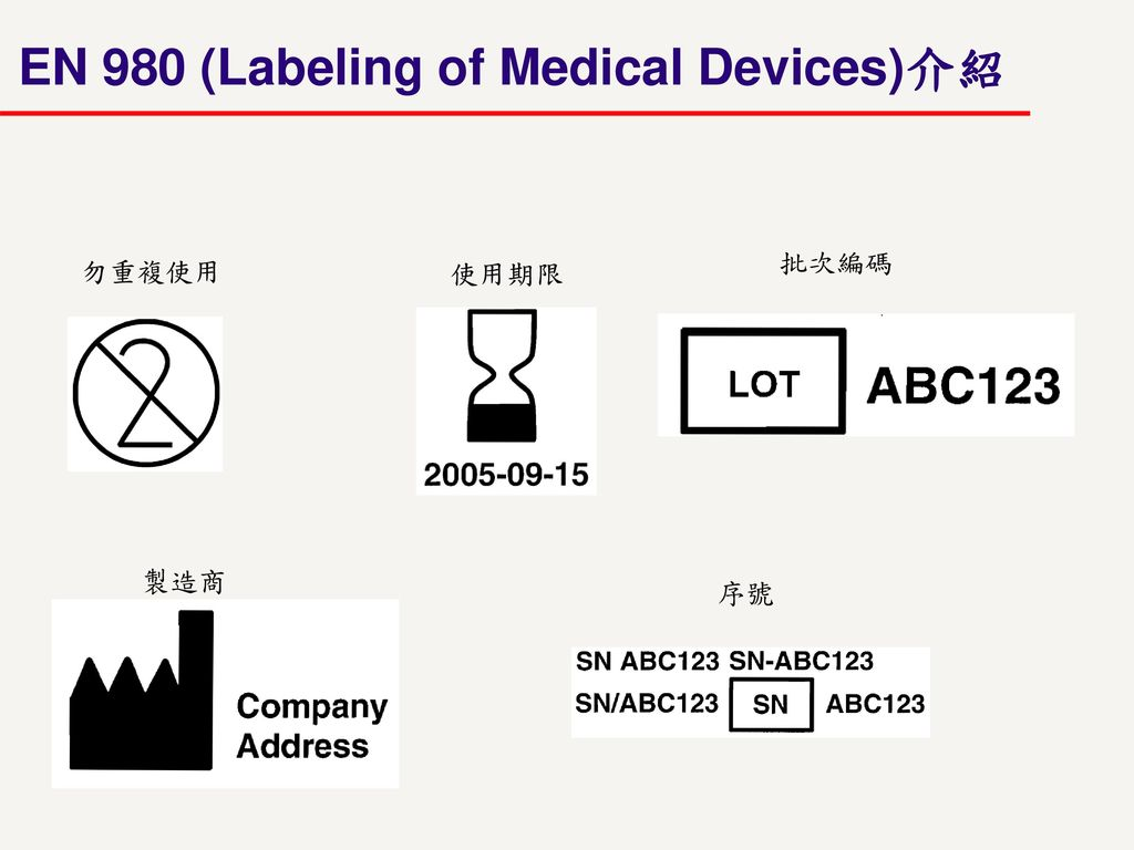 EN 980 (Labeling of Medical Devices)介紹