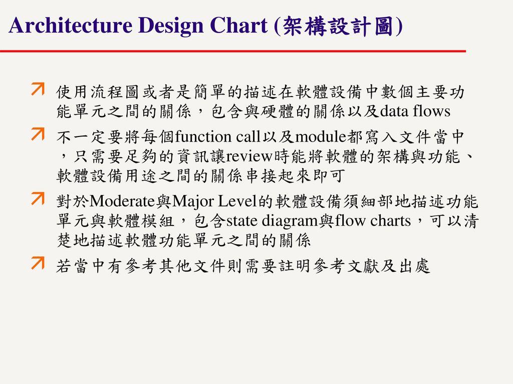 Architecture Design Chart (架構設計圖)