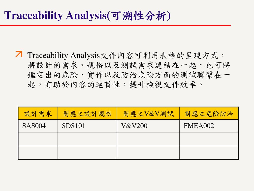 Traceability Analysis(可溯性分析)