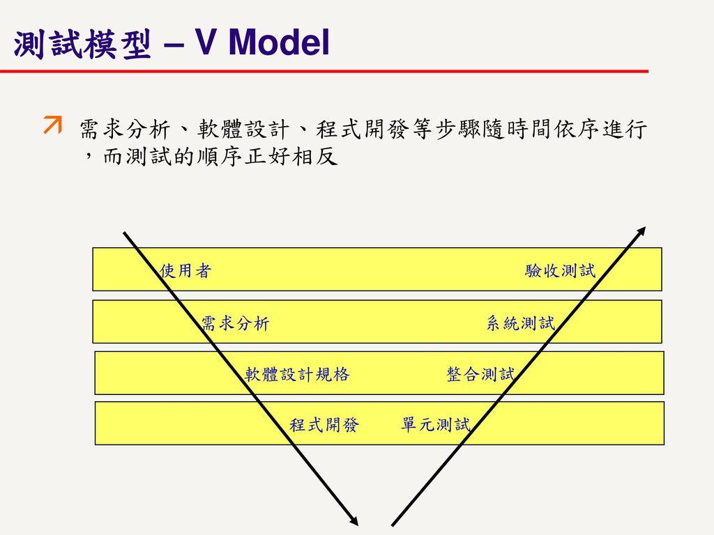 測試模型 – V Model 需求分析、軟體設計、程式開發等步驟隨時間依序進行,而測試的順序正好相反 使用者 驗收測試 需求分析 系統測試