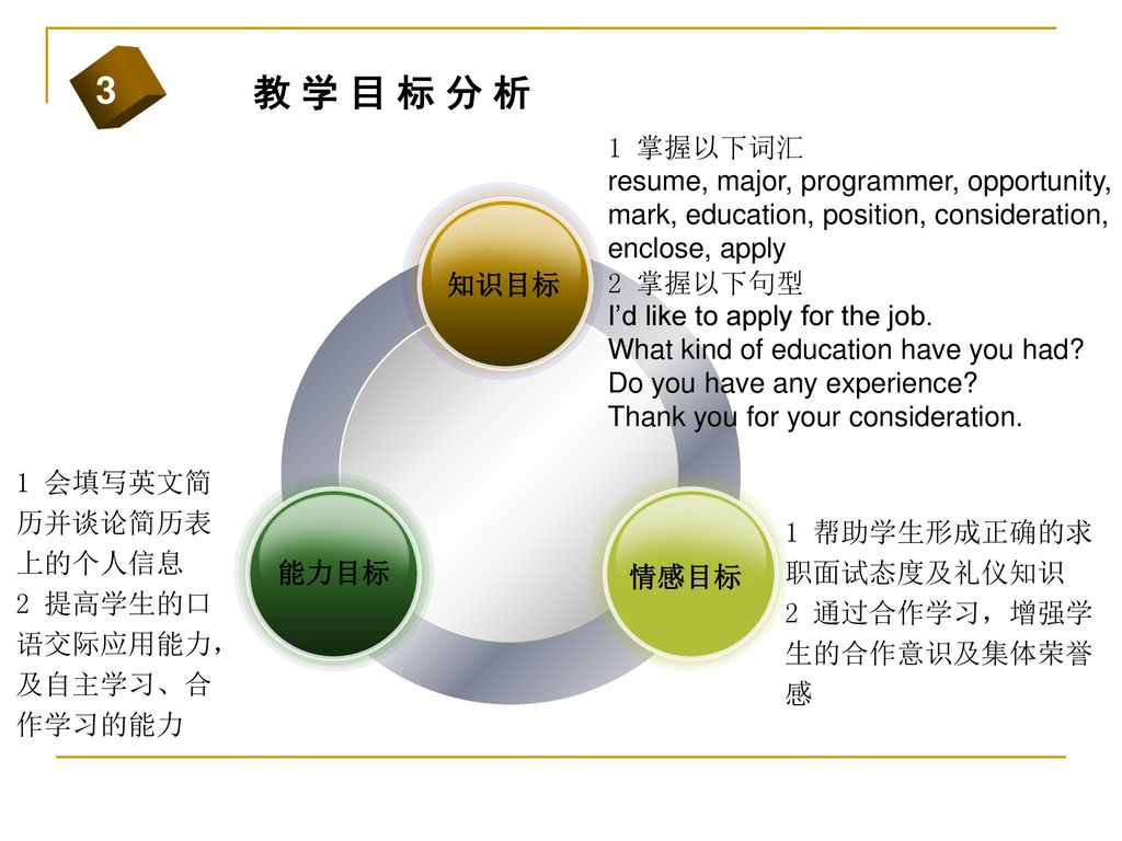 3 教 学 目 标 分 析. 1 掌握以下词汇. resume, major, programmer, opportunity, mark, education, position, consideration, enclose, apply.