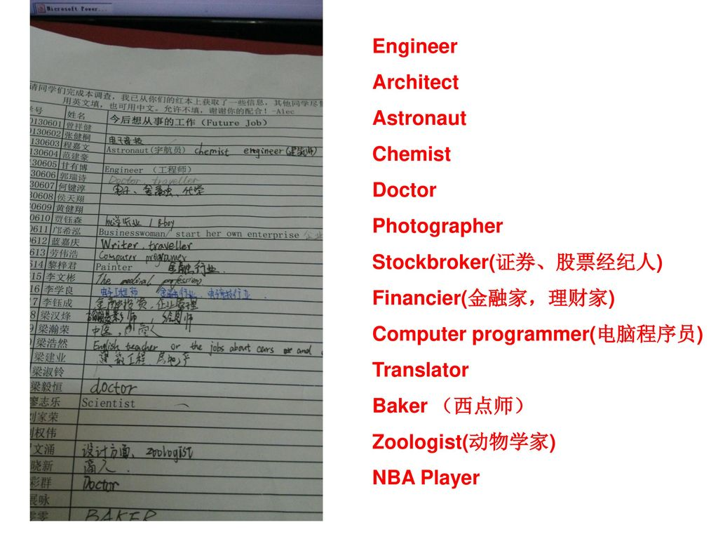 Engineer Architect. Astronaut. Chemist. Doctor. Photographer. Stockbroker(证券、股票经纪人) Financier(金融家,理财家)