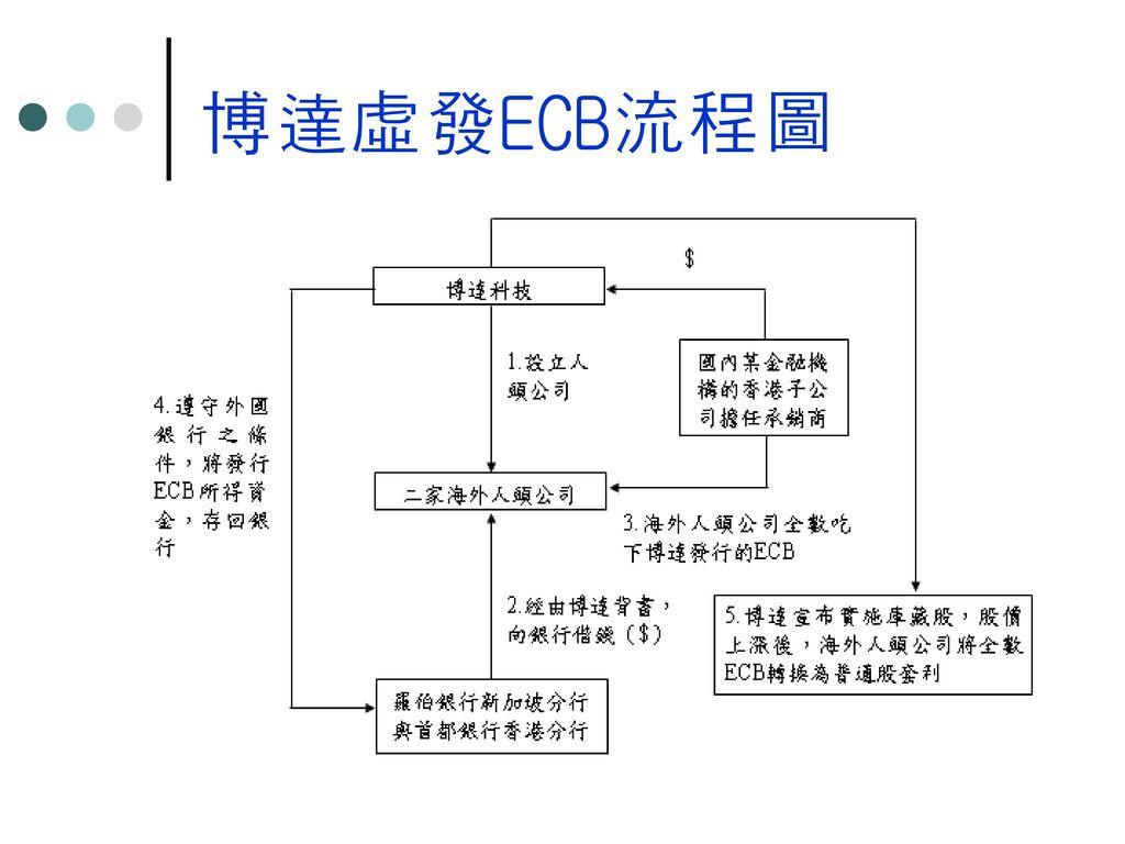 博達虛發ECB流程圖