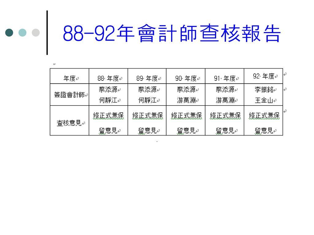 88-92年會計師查核報告