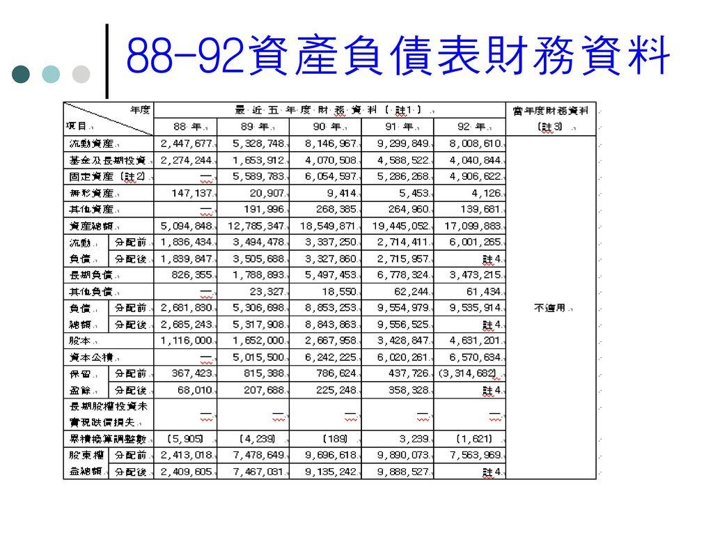88-92資產負債表財務資料