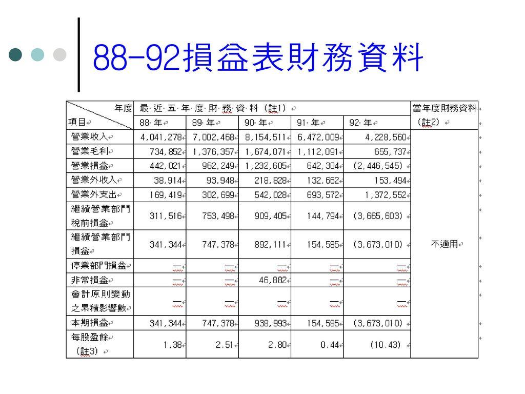 88-92損益表財務資料