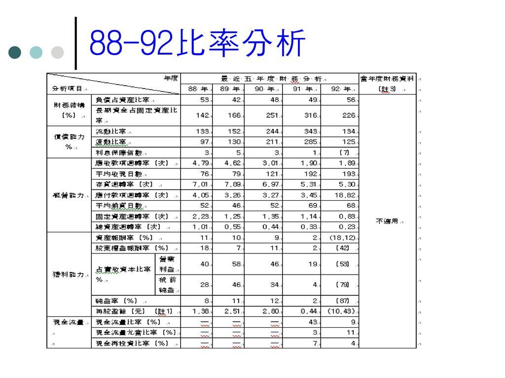 88-92比率分析