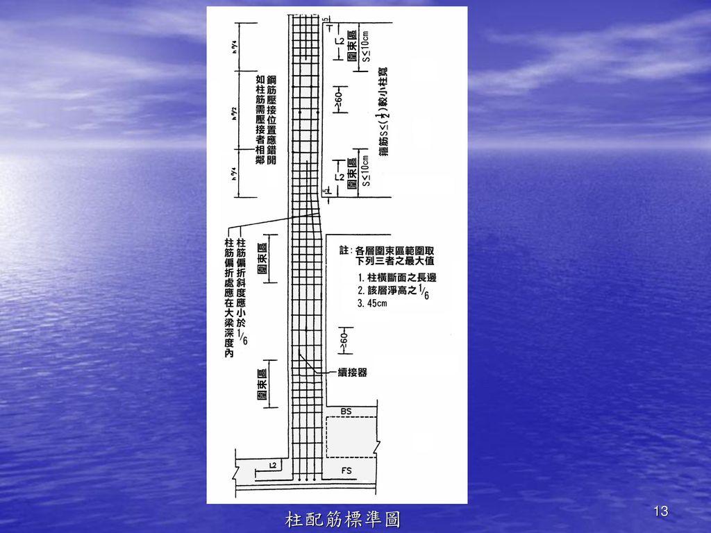 柱配筋標準圖
