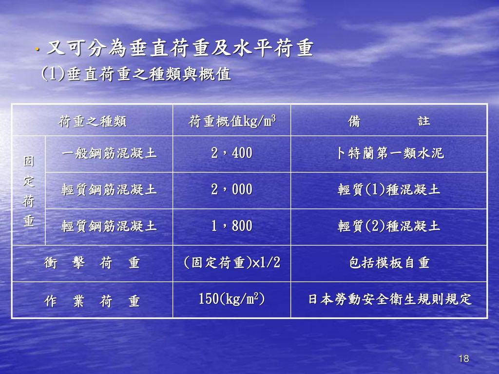又可分為垂直荷重及水平荷重 (1)垂直荷重之種類與概值