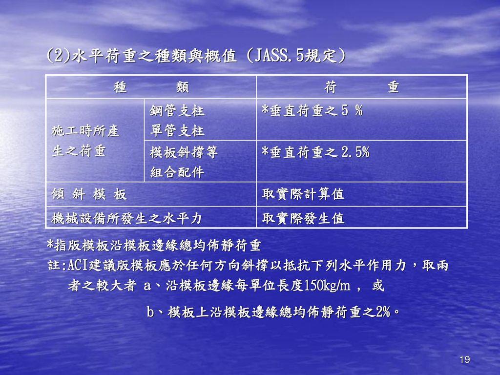 (2)水平荷重之種類與概值 (JASS.5規定)