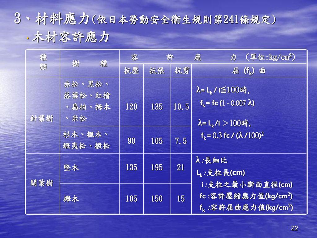 3、材料應力(依日本勞動安全衛生規則第241條規定)
