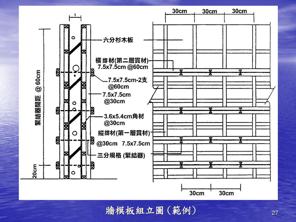 牆模板組立圖 (範例)