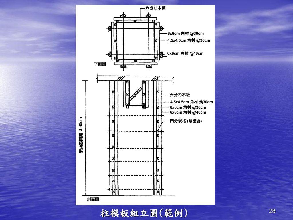 柱模板組立圖(範例)