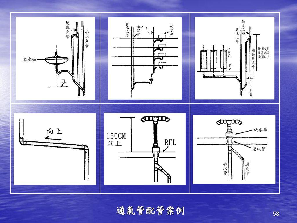 通氣管配管案例