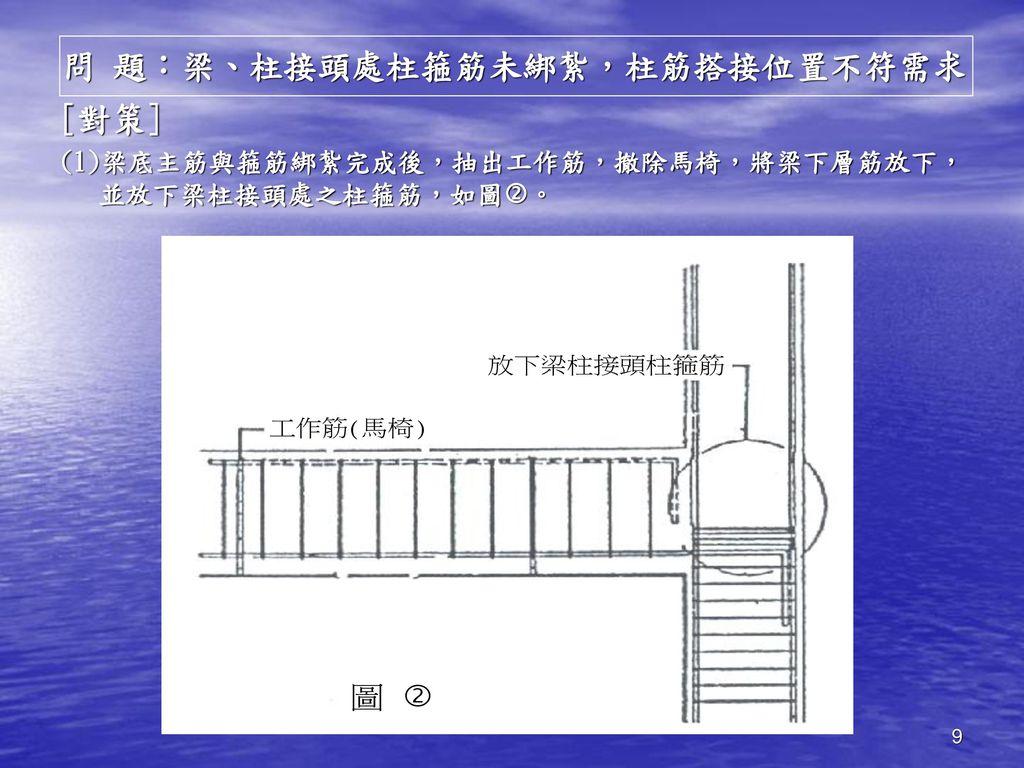 問 題:梁、柱接頭處柱箍筋未綁紮,柱筋搭接位置不符需求