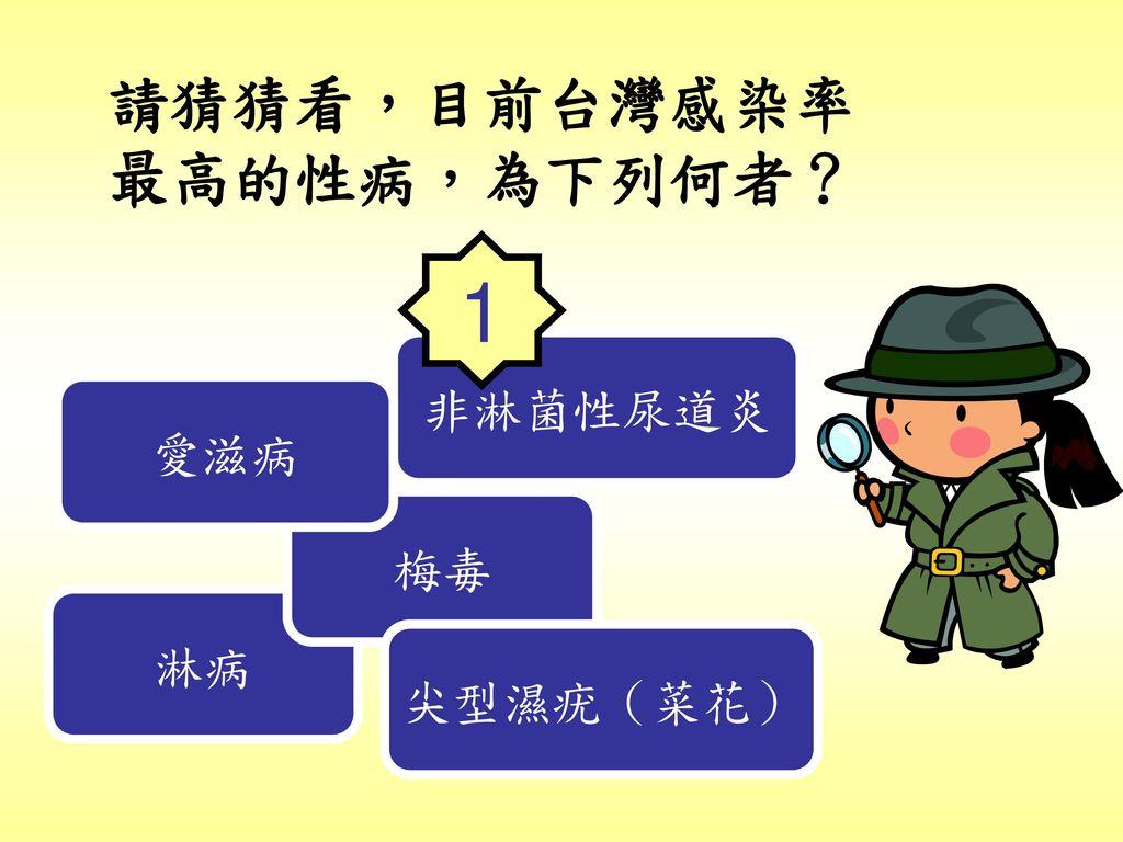 請猜猜看,目前台灣感染率最高的性病,為下列何者?