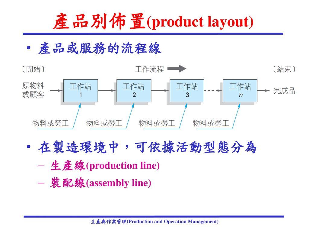 產品別佈置(product layout)