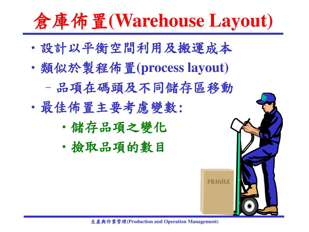 倉庫佈置(Warehouse Layout)